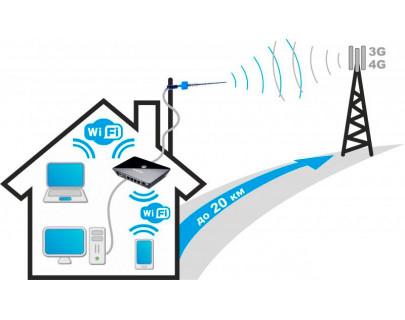 WiFi интернет в каждый дом!